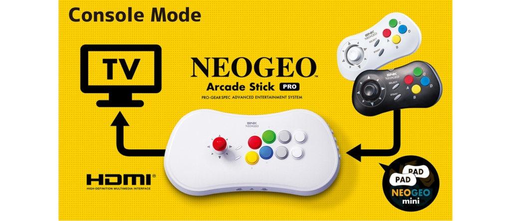 Compatibilité du NeoGeo Arcade Stick Pro avec TV et mini pads