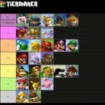 super_smash_bros_melee_leffen_tier_list