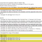 tekken-7-notes-de-patch-4-00-29