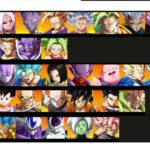 supernoon_tier_list