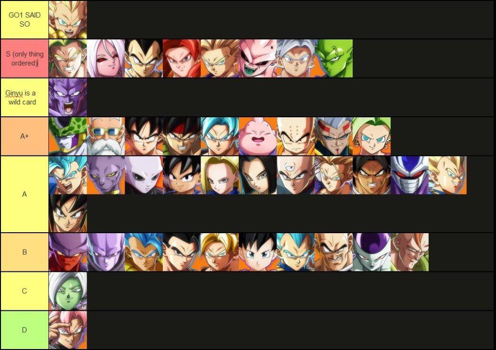 Tier list Dragon Ball FighterZ Cloud805