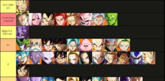 Tier list Dragon Ball FighterZ Cloud805