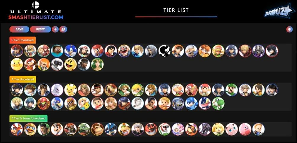 Tier list Super Smash Bros Ultimate 2021 de Larry Lurr